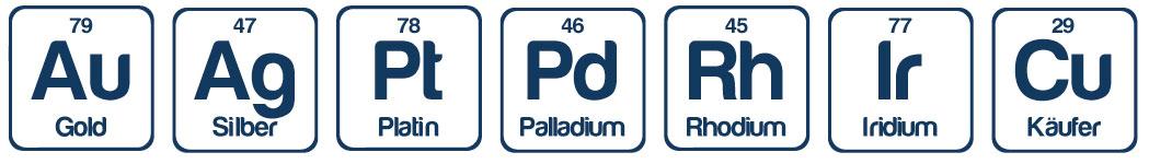 elementen_DE